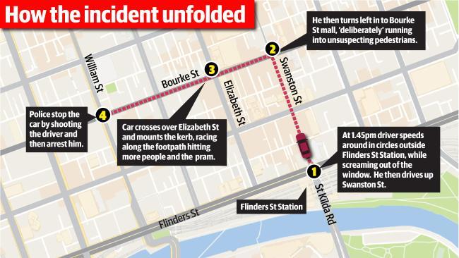 แผนที่แสดงเหตุการณ์นาย Dimitrious Gargasoulas ก่อเหตุขับรถสังหารประชาชนเดินเท้าที่ Bourke St. Mall ภาพชั่วคราวจากนสพ. The Telegraph